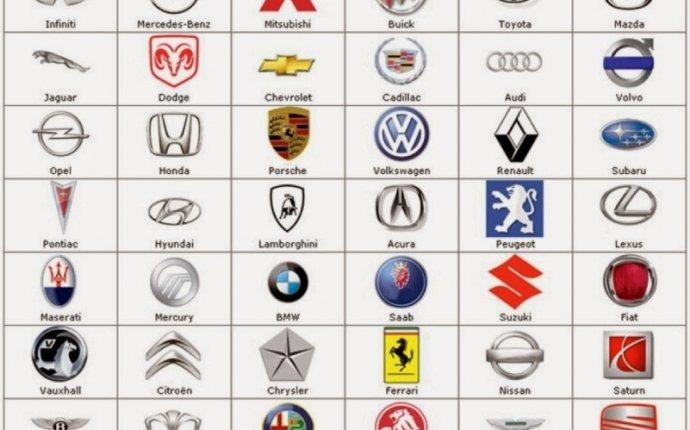 Sports Car Logos With Names 1081 X 818 | Sport Car World
